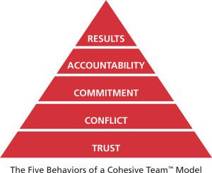 team_pyramid_042414a