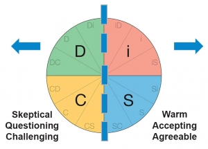 DiSC Style Tendencies Vertical Agreeability