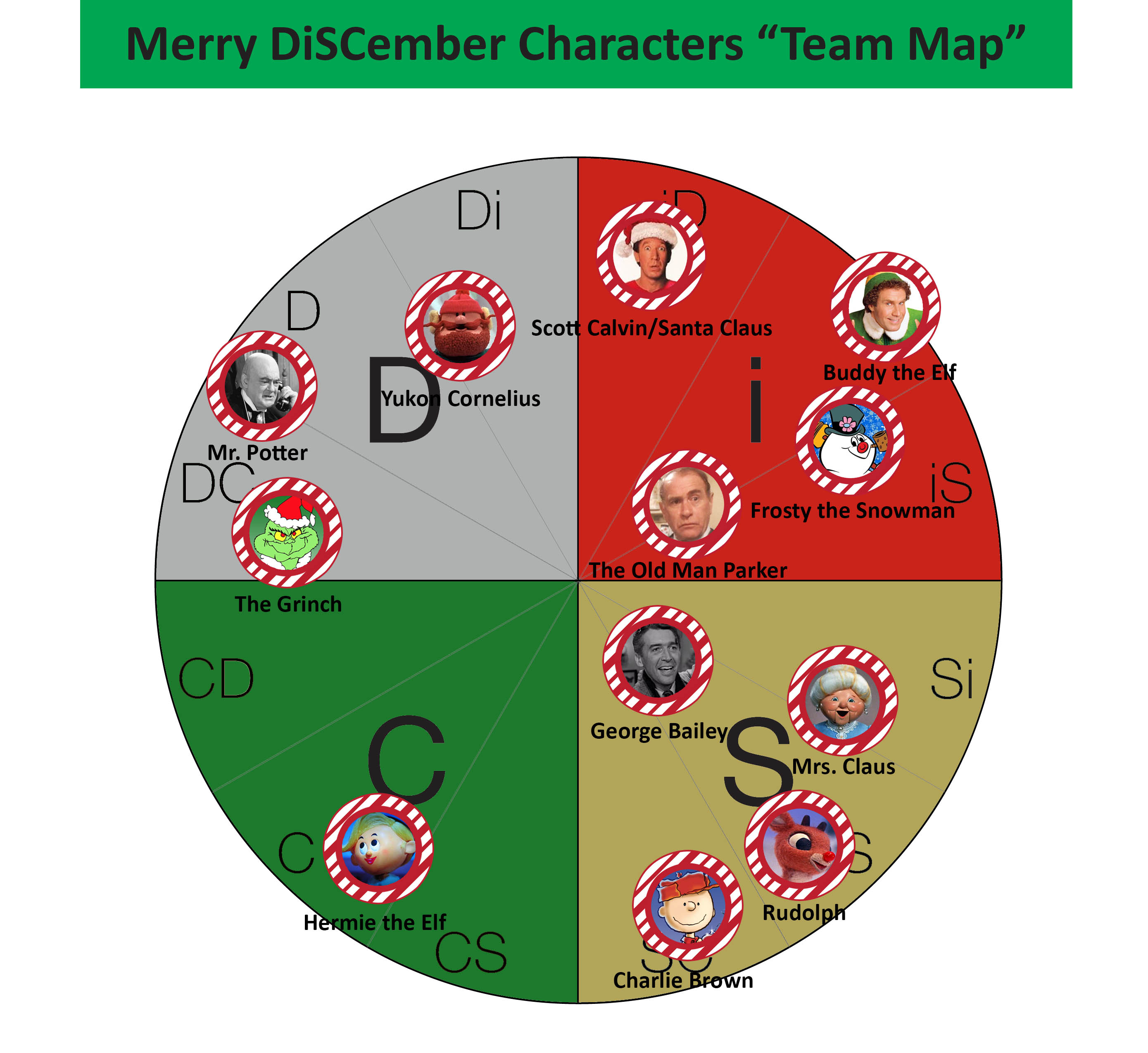 building my team videos tools tips articles on leading well merry discember the strengths and weaknesses of our holiday disc team