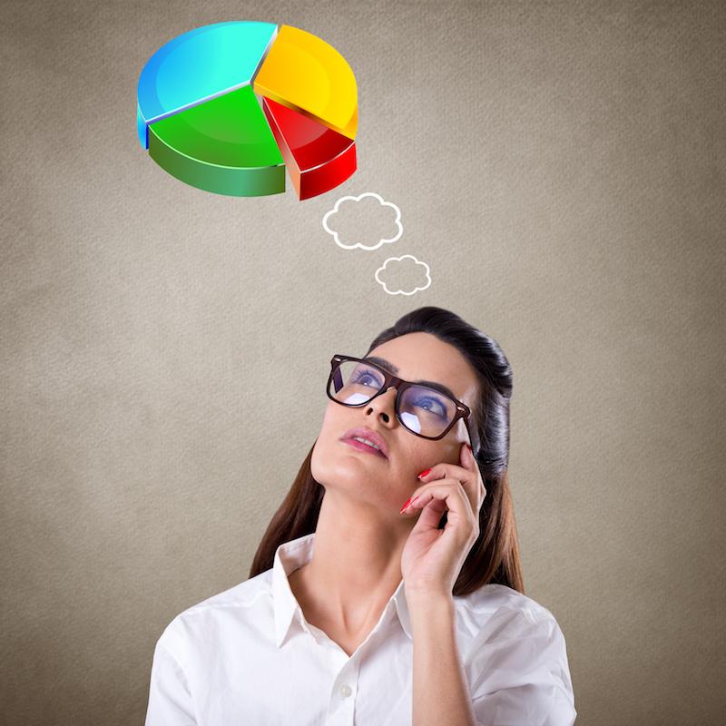 Do You Have a Balanced Portfolio of Leadership?