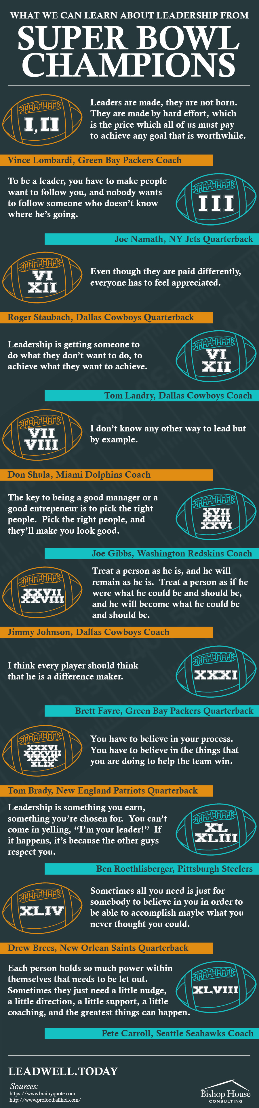 NFL Super Bowl Champion Leadership Quotes Infographic
