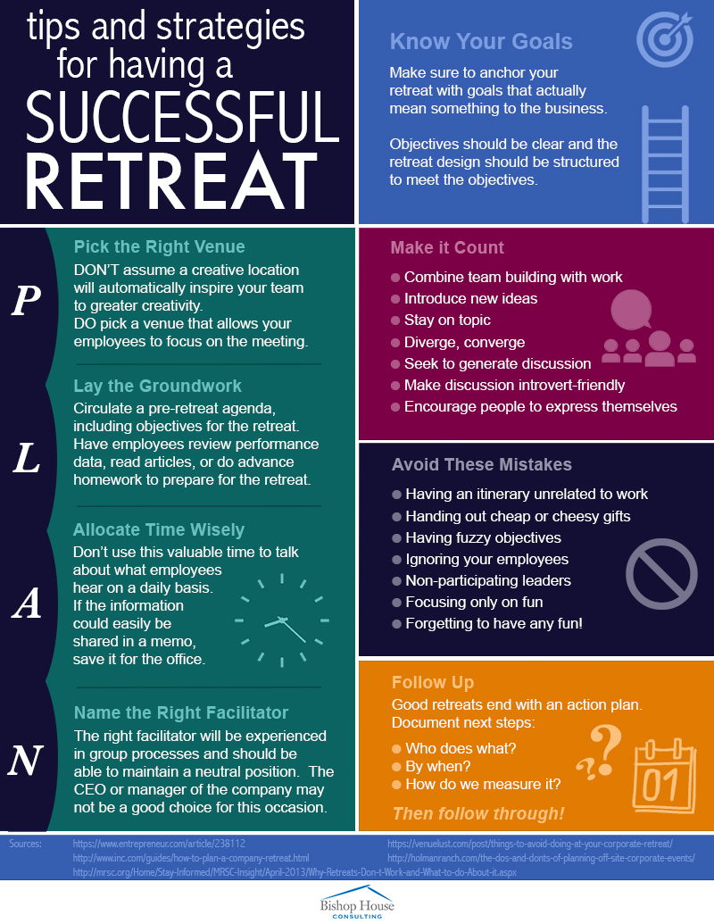 Tips and Strategies for a Successful Retreat