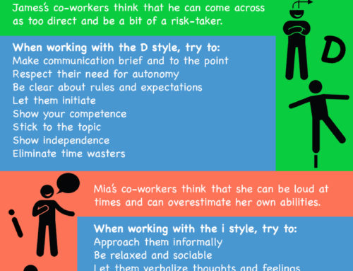 More Productive Workplaces with Everything DiSC Infographic