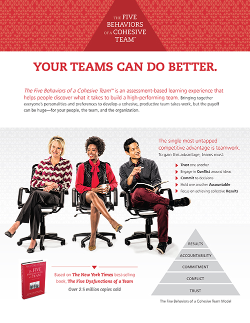 Building A Cohesive Team Is Possible Remarkably Simple