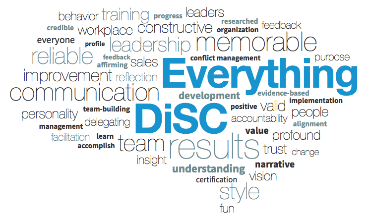 Why Everything Disc Assessments And Profiles